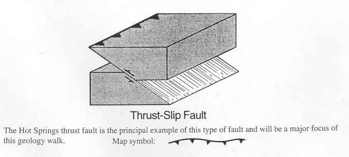 Thrust Fault Example